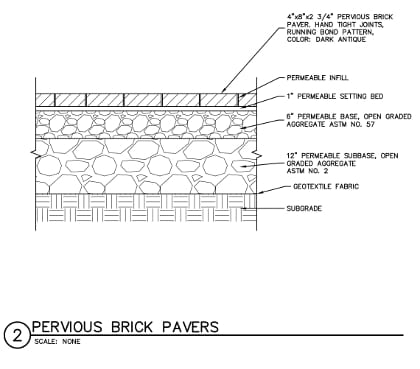 Typical cross section for pervious unit pavers.