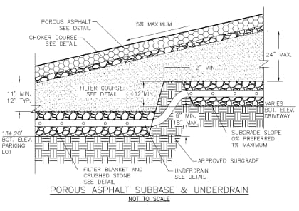 Figure 3. Driveway cross-section detail.