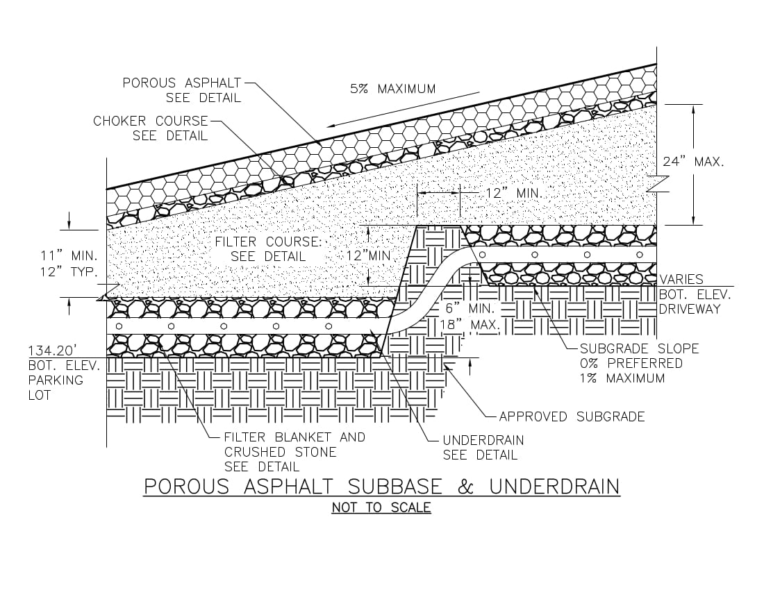 Permeable Solutions for Sloped Surfaces: A Case Study - Ecological